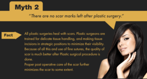 All plastic surgeries heal with scars