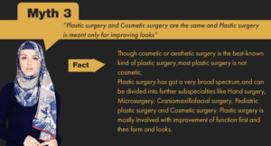 Most of the plastic surgery is not cosmetic