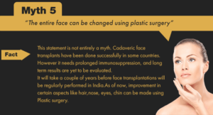 Improvements in certain aspects like hair, nose, eyes, chain are made using Plastic surgery.