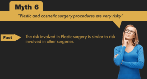 The risk in plastic surgery is similar to risk in other surgeries.