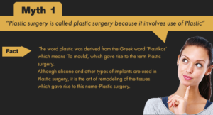 The word plastic was derived from the Greek word which means to mould